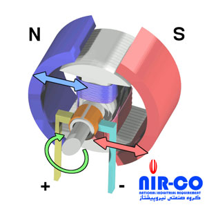 dc-Electric_motor_cycle_2