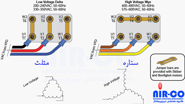 Manual Ups Wiring Diagram With Change moreover Wiring Schematic Delco 1 2 Hp Motor 115 208 230 together with Predator Generator Reviews For All Models furthermore 3 Phase Motor Wiring Diagram 6 Wire furthermore Voltmeters Wiring For 3 Phase Voltage. on baldor motor wiring connections